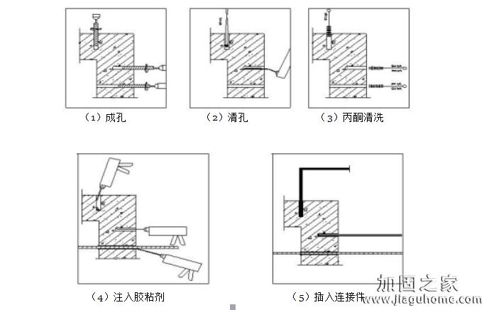 广州房屋加固方案的具体实施步骤