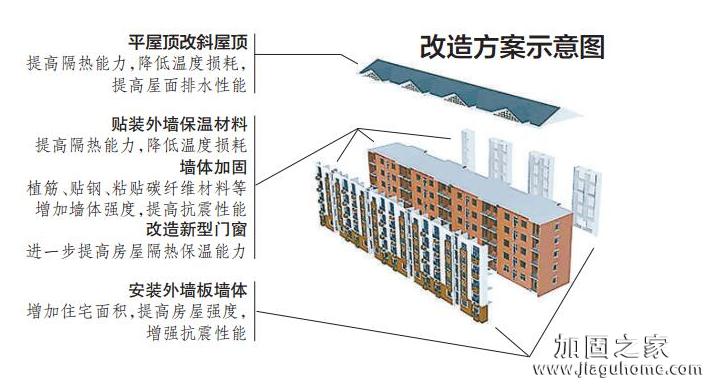 一房屋加固施工方案竟能让住宅面积增加12平方米!