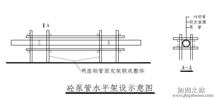 泵管也要加固?混凝土泵管加固方案