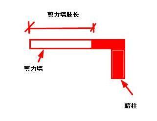 剪力墙开门洞被要求做加固合理吗?