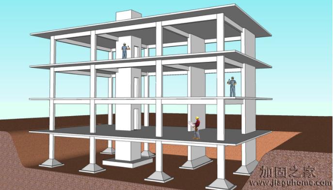 详细介绍混凝土框架结构基础