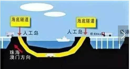 港珠澳大桥沉管隧道浅谈粘钢加固