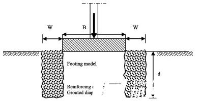用灰浆墙通过土体注浆加固进行土壤改良