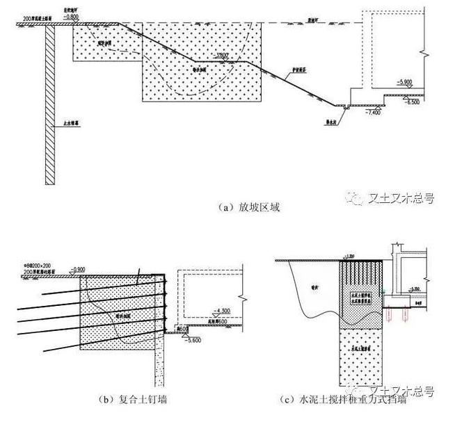 基坑加固处理方法详细讲解