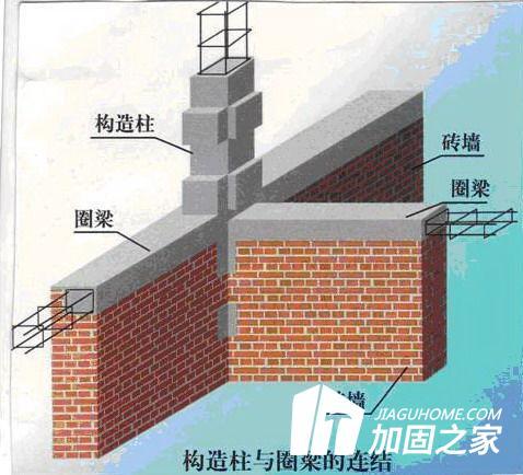 农村砌体结构自建老房屋应该怎么做结构加固