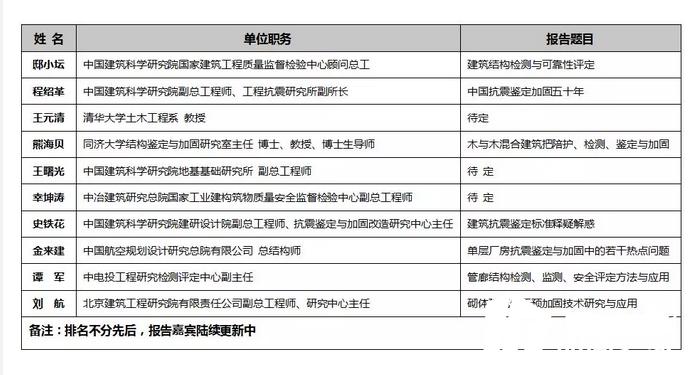 全国既有建筑检测鉴定与抗震加固改造技术交流会(一号通知)