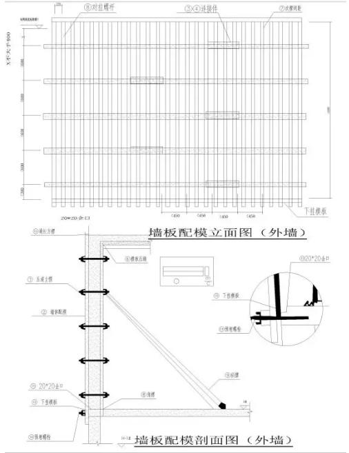 墙板配模及加固方式